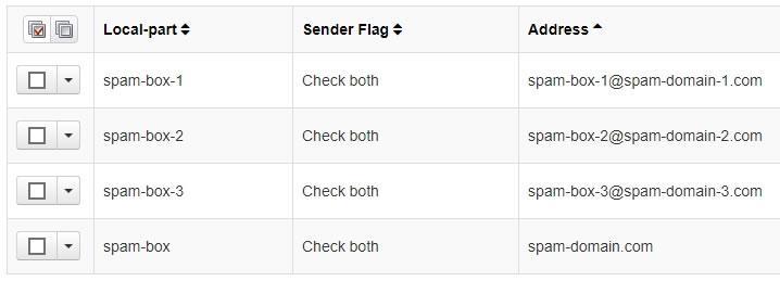 Импортираните адреси в таблицата