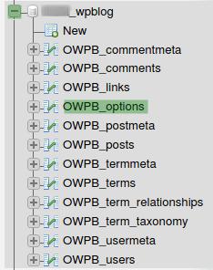 Списък с WordPress таблици в базата данни на сайта