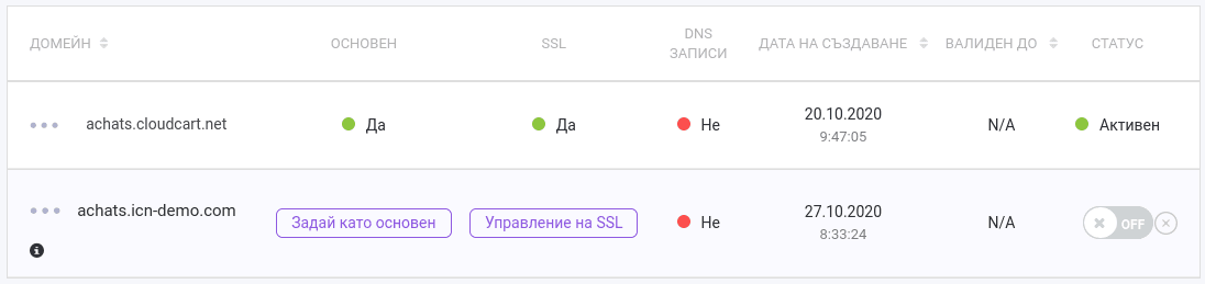 Изглед на таблица за домейни