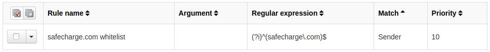 Записване на правило в таблица