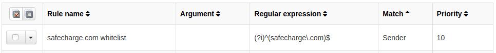 Запис на правило в таблица