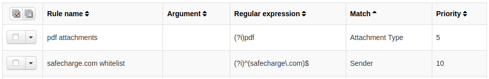 Автоматично копиране на правилото в Domain Rules