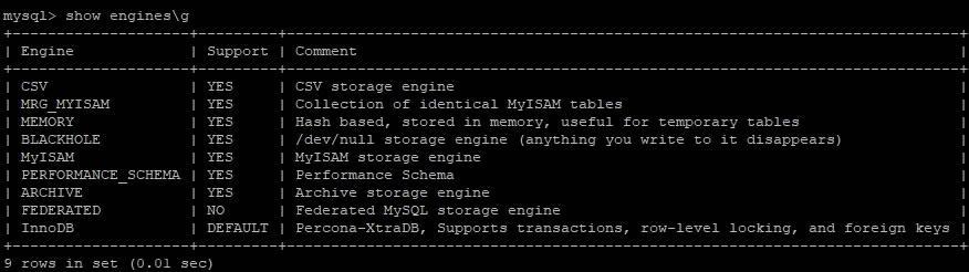 mysql storage engines