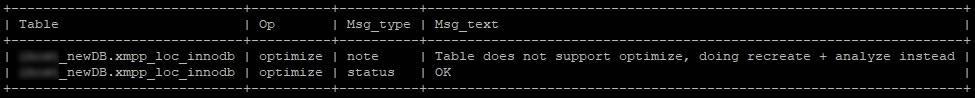 Оптимизиране на innodb таблици