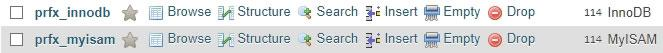 Изглед на база данни с две таблици в phpMyAdmin