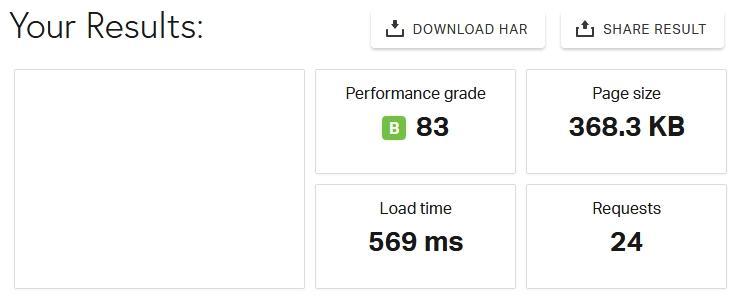 Резултат от тест с PageSpeed кеширане